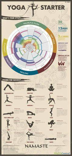 Yoga Starter! [ SkinnyFoxDetox.com ] #yoga #skinny #health