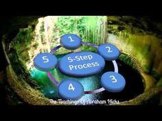 Abraham Hicks ~ Process through steps 1- 5 with assurance.