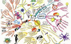Mind Map Art: Showcasing the World's Finest Mind Maps