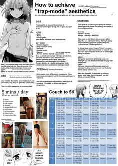 Image result for sissy workout
