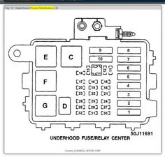 2011 Mack Truck Fuse Diagram and Mack Fuse Diagram