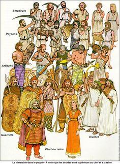Celtic social structure