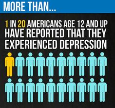13 Shocking Facts That Show How Widespread Mental Illness Is In The U.S.
