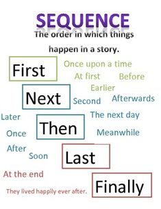 This handout was created and used in my special education resource classroom. It has been designed to give students a basic idea of keywords that t. Teaching Skills, Teaching Reading, Teaching Ideas, Learning, Sequencing Words, Sequencing Events, Improve Reading Comprehension, Transition Words, Teaching English Grammar