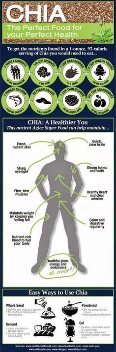 Semillas de Chia . El alimento perfecto para tu salud perfecta // CHIA The Perfect Food for your Perfect Health #health #healthy