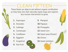 Which foods should I eat organic? A Dirty Dozen of them