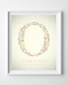 Custom Name Olivia print Letter O Monogram Nursery by InkistPrints, $11.95