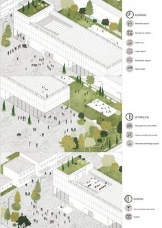 A new network of over 20 schools enlivens public space with programs operating a. - A new network of over 20 schools enlivens public space with programs operating around the clock. Plans Architecture, Architecture Graphics, School Architecture, Architecture Colleges, Architecture Diagrams, Public Architecture, Landscape Design Plans, Landscape Architecture Design, Urban Landscape