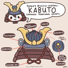 Today's かっこいい lesson is about kabuto, a traditional Japanese helmet used by ancient warriors. The kabuto is also an important part of samurai armor and equipment. ´・ᴗ・`✧ Basic Parts: Hachi: the dom. Learn Japanese Words, Japanese Phrases, Study Japanese, Cute Japanese, Japanese Culture, Traditional Japanese, Kabuto Samurai, Samurai Helmet, Samurai Armor