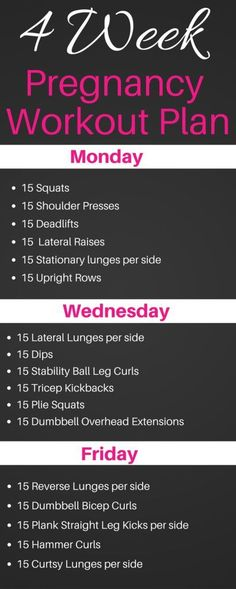 4 Week Pregnancy Workout Plan Guidelines Do 3 resistance based sessions per week. Do the same workouts for 4 weeks so your body can get into a routine make some changes. Complement resistance based workouts with 2-3 20-30 minute cardio workouts/week. Make sure to hydrate before, during after workouts. Ensure you have a healthy meal with protein healthy carbs at least an hour before working out. Have a post-workout meal ready for immediately after the workout. Do 2 circuits / w-out