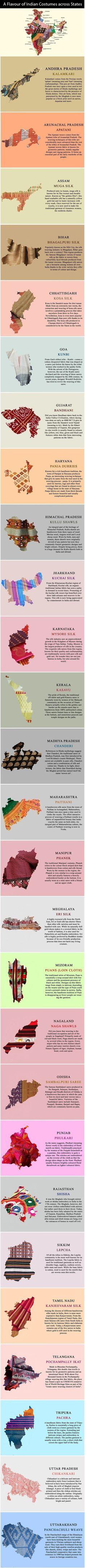 Ethnic info