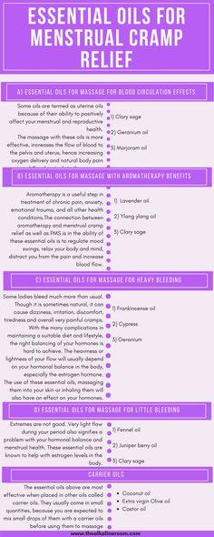 Essential Oils For Menstrual Cramp Relief
