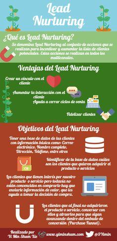 Lead Nurturing: ventajas y objetivos.