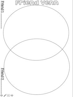 Compare and Contrast using Venn Diagrams Kindergarten and
