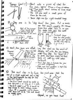 Here's how I make tongs! Part 1