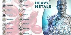 Studio dimostra che l'emicrania è causata da alcuni metalli pesanti e carenza di nutrienti