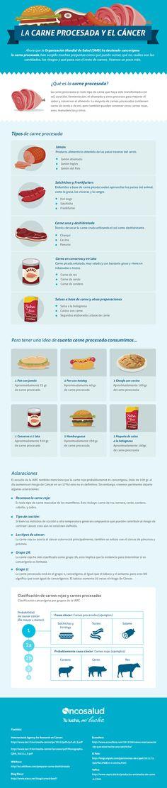 Las carnes procesadas y el cancer, según la OMS. Interesante Infografia http://clubvive100.com/las-carnes-procesadas-y-el-cancer-segun-la-oms-interesante-infografia/ Club Vive100
