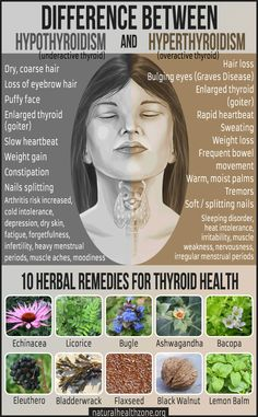 Do You Know The Difference Between Underactive And Overactive Thyroid? ►► http://www.herbs-info.com/blog/do-you-know-the-difference-between-hypothyroidism-and-hyperthyroidism/?i=p