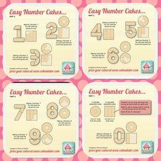 Como hacer bizcocho, pasteles o tortas de números - How to make number cakes - Como hacer bizcocho, pasteles o tortas de números – How to make number cakes - Number 4 Cake, Number Birthday Cakes, 2 Birthday Cake, Birthday Numbers, Cake Cookies, Cupcake Cakes, Cupcakes, Cake Templates, Cake Shapes
