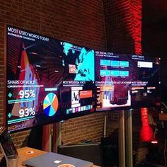 #TNWEurope's Social Hub powered by @buzzradar