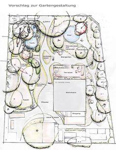 Gartenplan  Gartenplan - Teich, Pool, Häuschen | Gartenpläne | Pinterest ...