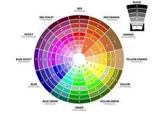 Sbooking Para Principiantes Coordinar Colores Color Wheel Paintcolour