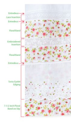 I do NOT like the floral fabric, but the proportions of fabric, insertion, and edging make this a great reference