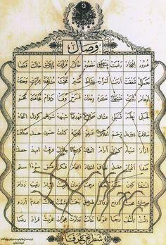 """[Ottoman Empire] Educational Game """"Chess of Sages"""" (Osmanlı Dönemi Satranc-ı Urefa / Ariflerin Satrancı)"""