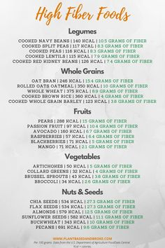 High Fiber Foods List, High Fiber Snacks, Fiber Rich Foods, High Fiber Recipes, Mineral Nutrition, Health And Nutrition, Health Snacks, Fiber Food Chart, Foods That Contain Fiber