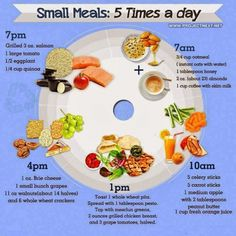 Small Meals 5 Times a Day