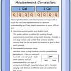 Measurement conversions can be tricky!  This 28-page unit provides you everything you need to move your kiddos from simple conversions to tougher c...