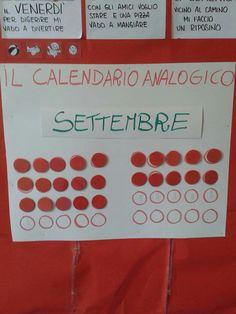 Reggio Emilia Classroom, Teaching Math, Coding, Creative, Montessori, Homeschooling, Routine, Website, Geography