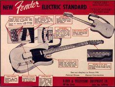 Good Old Leo Fender.