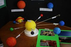 example of a display board for 1st grade science | Our family solar system project received a second place ribbon.