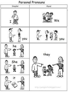 Risultati immagini per personal pronouns Kids English, English Words, English Lessons, Learn English, English Worksheets For Kids, English Activities, School Worksheets, English Pronouns, English Vocabulary