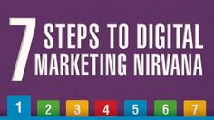Guidelines and research on how businesses manage and improve #digitalmarketing