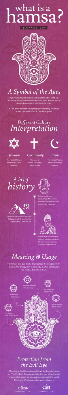 What Is A Hamsa? (Infographic) What Is A Hamsa? Some only associate it with Islam, but the concept of the hamsa is also found in Christianity and Judaism. Yoga Inspiration, Chakras, Religion, Mudras, Hand Of Fatima, Ancient Symbols, Mind Body Soul, Mindfulness Meditation, Meditation Space