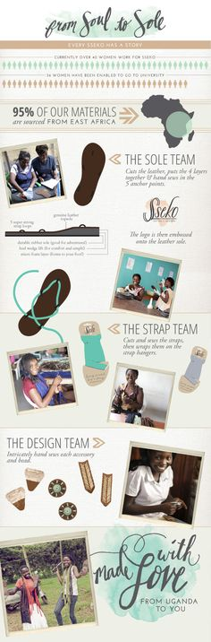 How your Sseko Sandals are Made with Love from Uganda. Every purchase empowers and educates women.