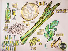 Mint & Asparagus Risotto