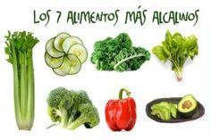 Descubre los alimentos para una dieta alcalina que son capaces de cuidar tu…