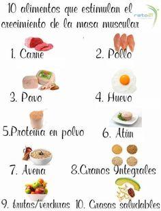 Masa muscular/ ejercicio/ dieta