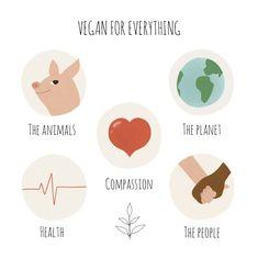 We are vegan for everything! We are vegan for everything! Vegan Facts, Vegan Memes, Vegan Quotes, Fruit Puns, Funny Fruit, Vegetarian Humor, Vegan Vegetarian, Cake Vegan, Why Vegan