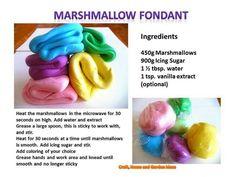 Marshmellow fondant