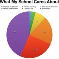 Sooooooo my school skirt must be 20 inch +