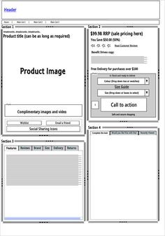 Ecommerce product pages: where to place 30 elements and why | Econsultancy