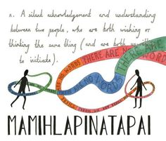 Mamihlapinatapai - Lost in Translation: An Illustrated Compendium of Untranslatable Words from Around the World by Ella Frances Sanders. The Words, Cool Words, Lost In Translation, You Oughta Know, Letter Symbols, Simple Blog, Word Nerd, Favorite Words, Book Recommendations
