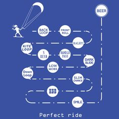 Perfect ride T-shirt collector available here : http://arnone-project.com/product/perfect-ride-2/?lang=en