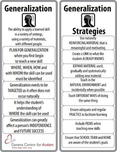 Does your child suffer from Autism related cognitive disabilities? If so, these Cognitive Behavioral Therapy Intervention are a lifesaver! Behavior Analyst, Behavior Interventions, Speech Language Pathology, Speech And Language, Autism Teaching Strategies, Speech Therapy, Aba Therapy For Autism, Play Therapy, Art Therapy