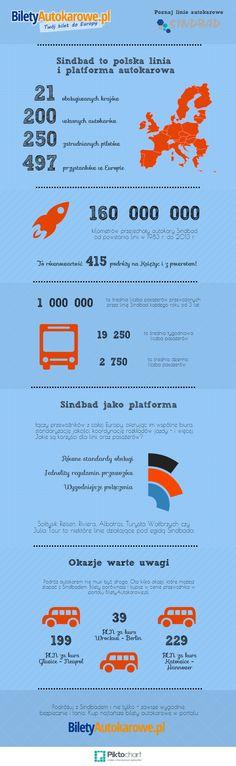Linia autokarowa Sindbad - dowiedz się o niej więcej z portalem BiletyAutokarowe.pl.