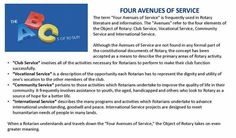 Rotary Club -Four avenues of service